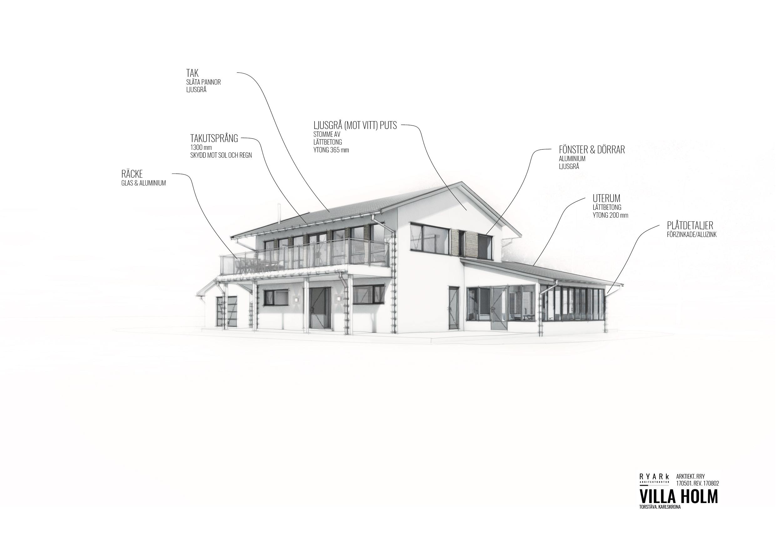 Villa lättbetong Karlskrona puts arkitekt